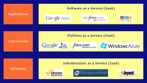 cloud_service4