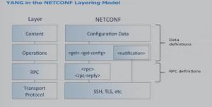 netconf1