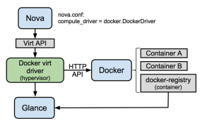 docker_orchestrate1
