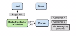 docker_orchestrate2
