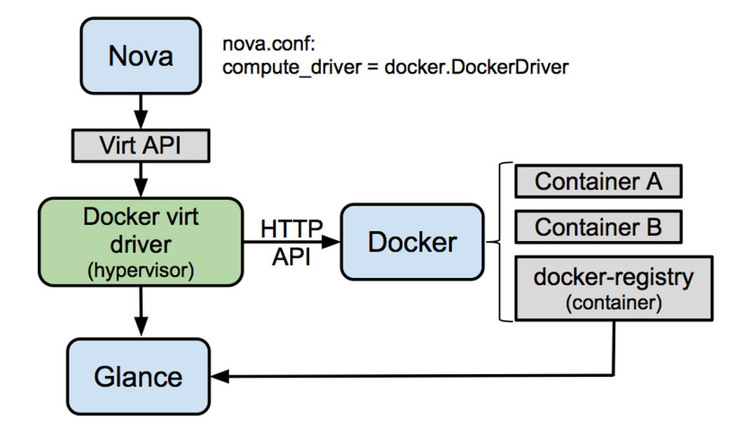 how to get log running container docker