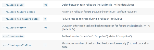service_rollback